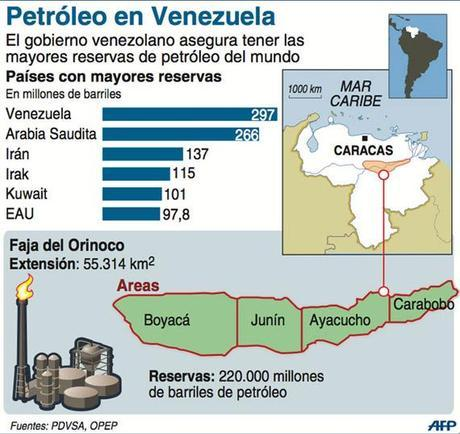 Reservas-de-petroleo-de-Venezuela