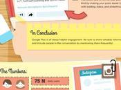 Normas etiqueta adecuadas cada social Infografías