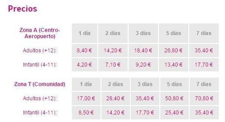costo ticket turístico madrid