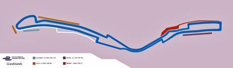 Fórmula E Punta del Este Horarios y Precios de entradas