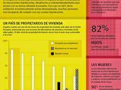 crisis vivienda pone riesgo derechos humanos España complicidad Gobierno (Informe Human Rights Watch)