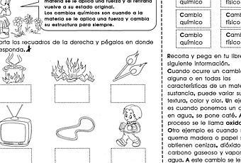 Cambios f sicos y qu micos 4to grado paperblog for Cambios quimicos en la cocina