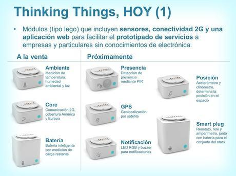 Modulos-disponibles-Thinking-Things