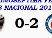 Colón:0 Argentinos Juniors:2 (Fecha 17°)