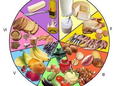 dieta para diabeticos 2