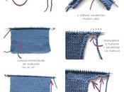 Cómo hacer chaqueta bebé agujas -DIY-