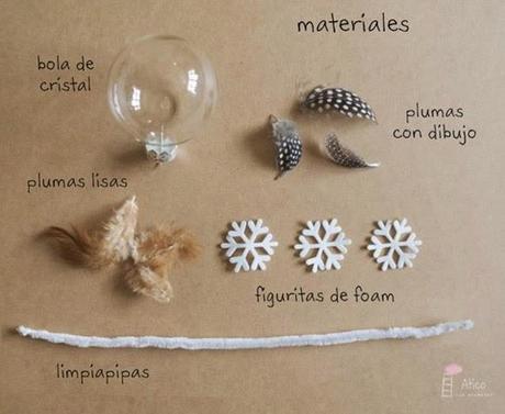 Diy bolas de navidad personalizadas paperblog - Bolas de cristal personalizadas ...