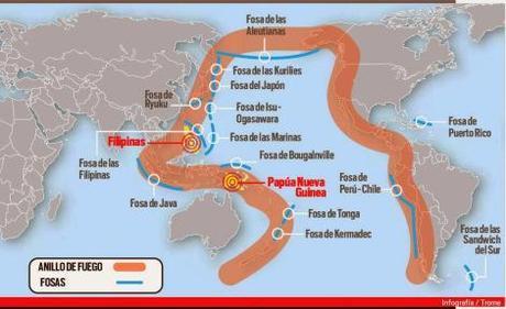 Ilustración 3. El Cinturón o Anillo de Fuego es una de la zona de subducción con mayor actividad volcánica en la Tierra.