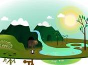 Tierra, rostro cambio climático