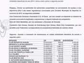 Subvenciones deportivas Concello Ourense: Clubes cantidades