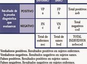 Validez prueba diagnóstica: Parámetros utilizados estudio test
