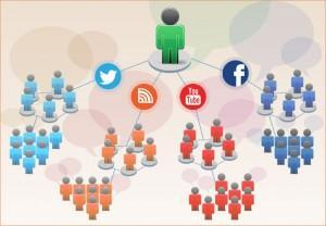 5 social ifluencer