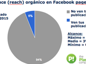 ¿Sabías 2015 Facebook limita alcance page? ¿Sabes hacer?