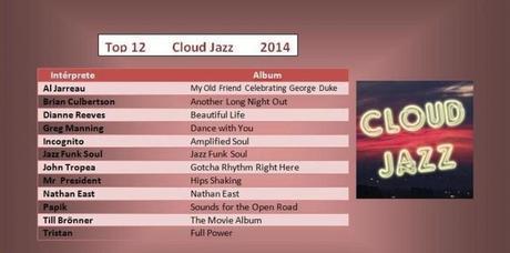 Los 12 mejores discos de la música Smooth Jazz en 2014