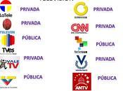 medios comunicación Venezuela: ¿Quienes dueños información?