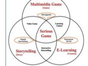 ¿Que juegos serios serious games?