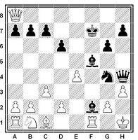 Mate de Blackburne en la partida de ajedrez Aficionado vs. Blacburne