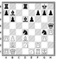 Mate de Blackburne en la partida de ajedrez Flohr vs. Pitschak