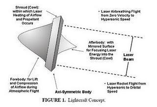 Lightcraft: el innovador sistema de propulsión por láser.