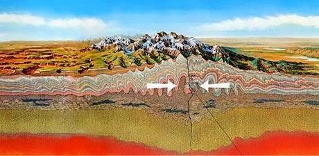 El Himalaya, un accidente de tráfico continental a cámara superlenta