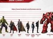 Toys revela vistazo todas figuras basadas Vengadores: Ultrón