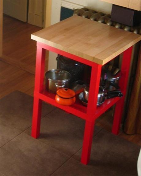 Diy ikea hack mesa auxiliar lack paperblog for Ikea mesas auxiliares