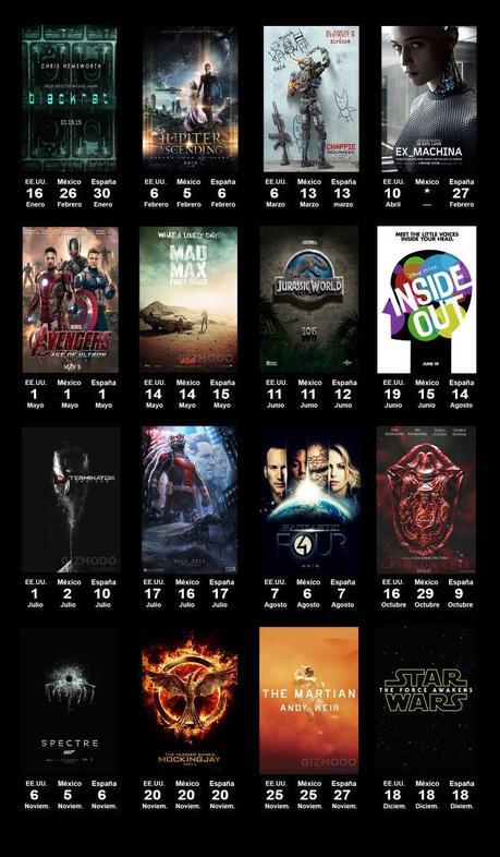 Calendario de estrenos de cine destacados en 2015 for M estrenos