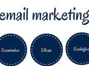 Email marketing: económico, eficaz ecológico.