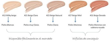Review M Perfect Cover BB Cream SPF42 PA+++ - Cosméticos Korea
