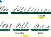 Bizkaibus Barakaldo. cambios lineas