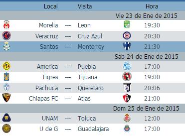 el calendario juegos jornada 3 futbol mexicano clausura 2015 liga mx ...
