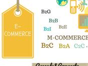 ¿Que comercio electrónico e-commerce? tipos e-commerce red.
