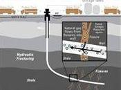 "¿Qué ""fracking"" tanto hablan? (+Infografía)"