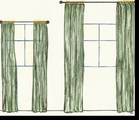 Cortinas visillos y estores paperblog - Visillos y cortinas ...
