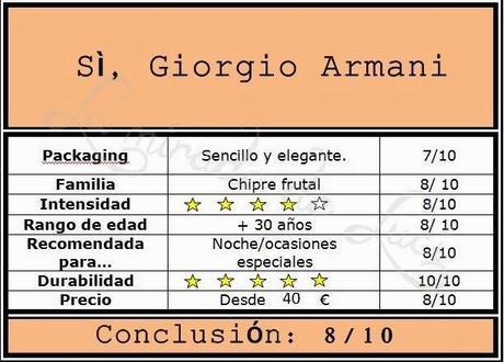 ENERO HUELE A…Sì, Giorgio Armani