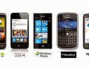 Como conseguir móviles baratos Ebay Amazon