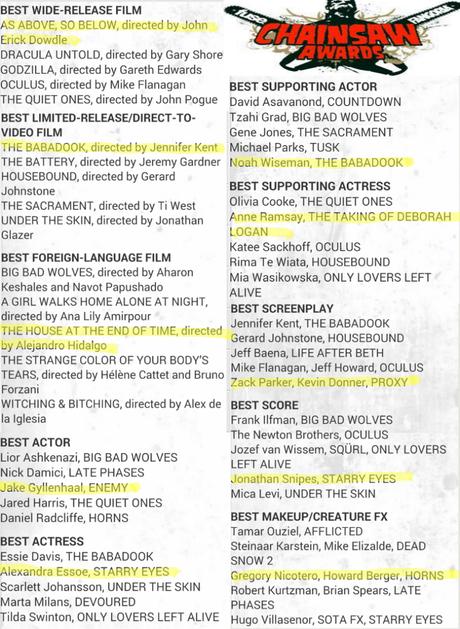 Fangoria Chainsaw Awards 2015