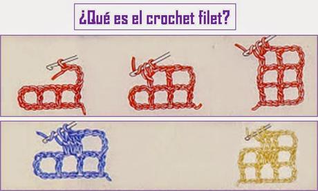 Crocheting Que Es : Consiste en tejer sobre una base de cuadros, que al igual que en el ...