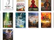 Goodreads Reading 2015 Challenge
