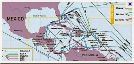 Cuba y la Internet ¿Quién bloquea a quién?