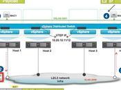 VMware Cómo funcionan aprenden VTEPs