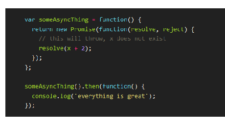 Embracing Promises in JavaScript