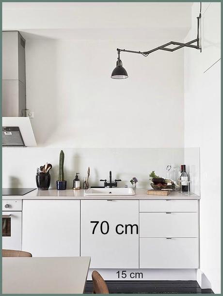 La medida de los muebles bajos de cocina paperblog for Medidas muebles bajos cocina