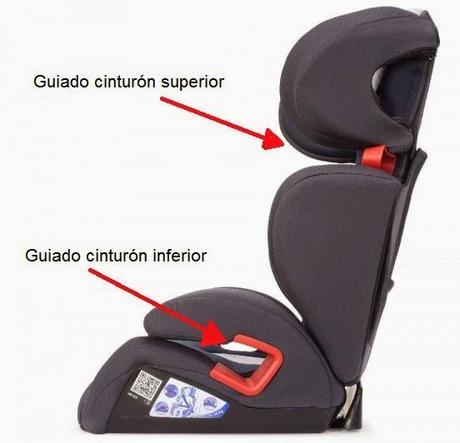 Elegir silla para el coche paperblog for Sillitas de seguridad para el coche