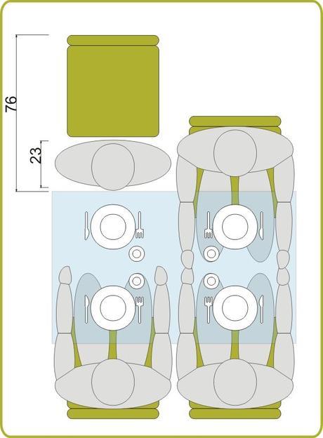 Cuales son las medidas m nimas para una mesa de comedor de 4 personas paperblog - Mesas de comedor medidas ...
