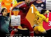 Diego Alves, mejor portero jornada Liga BBVA