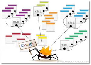 Configuración sitemap.xml