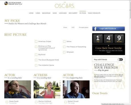 Oscars 2015 en las redes sociales