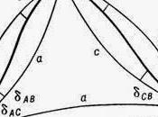 ¿Cómo obtiene línea geodésica?
