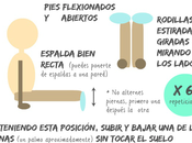 Cómo reducir parte interna muslos